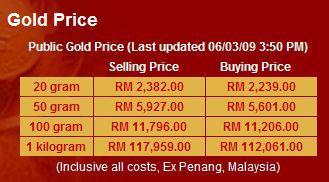 buy_n_sell
