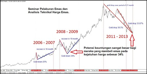 gold_strategy_2014 2